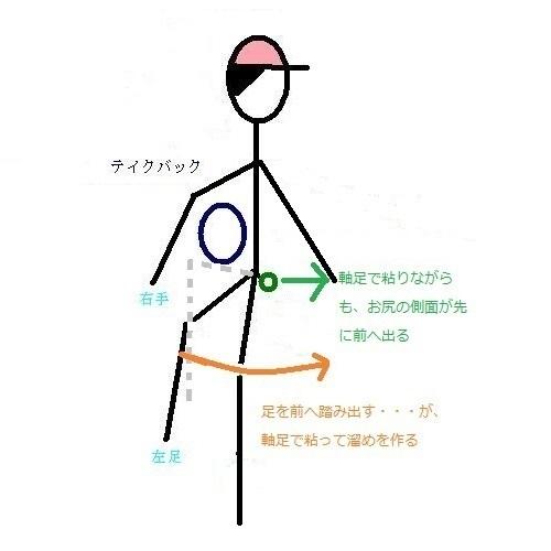 ダブルスピン1.jpg