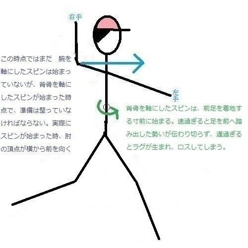 ダブルスピン3.jpg
