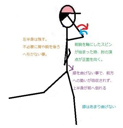 ダブルスピン4.jpg