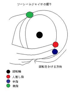 ツーシームジャイロの握り2.png