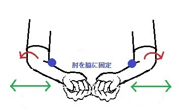 outward-rotation3.jpg